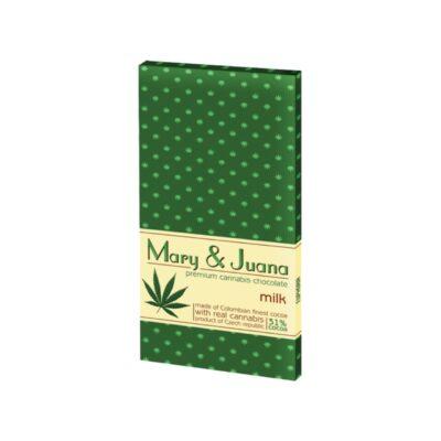 Mary & Juana - Milk